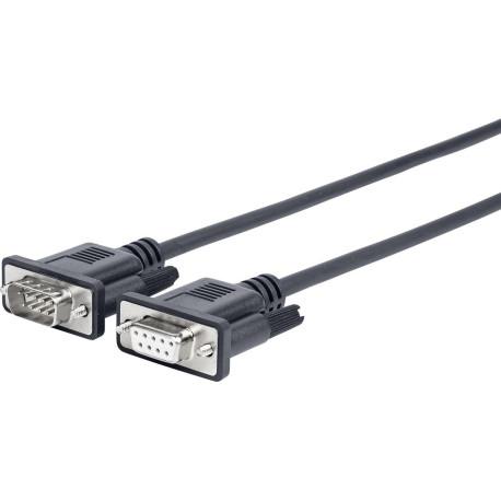 Avigilon 2.0 MP (1080p) WDR, LightCatch Reference: 2.0C-H5A-B2